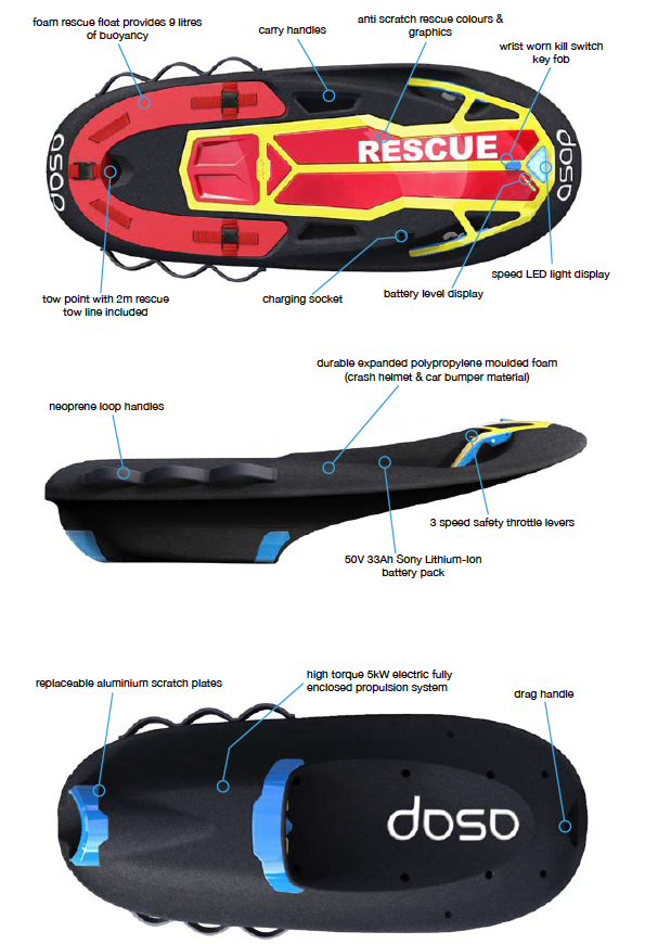 Jet Rescue board product information